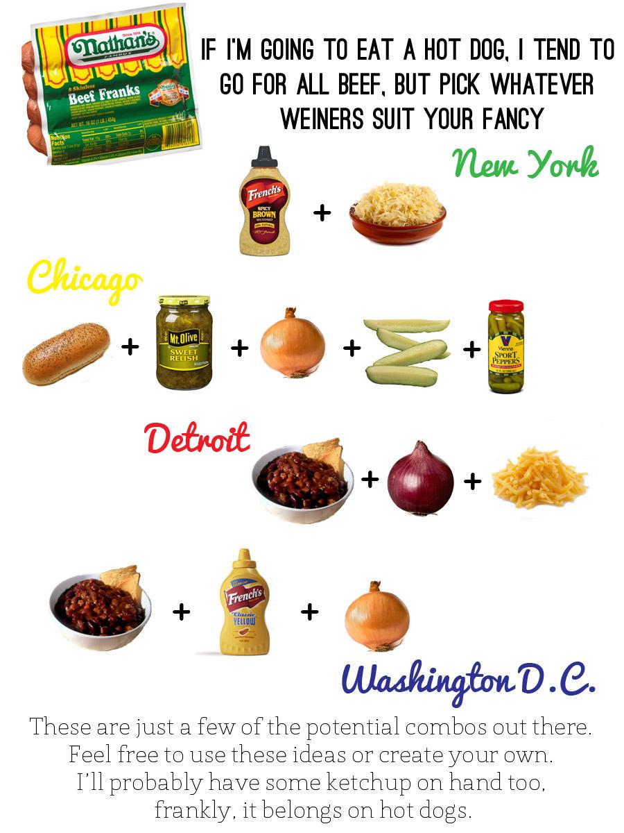 hot-dog-math