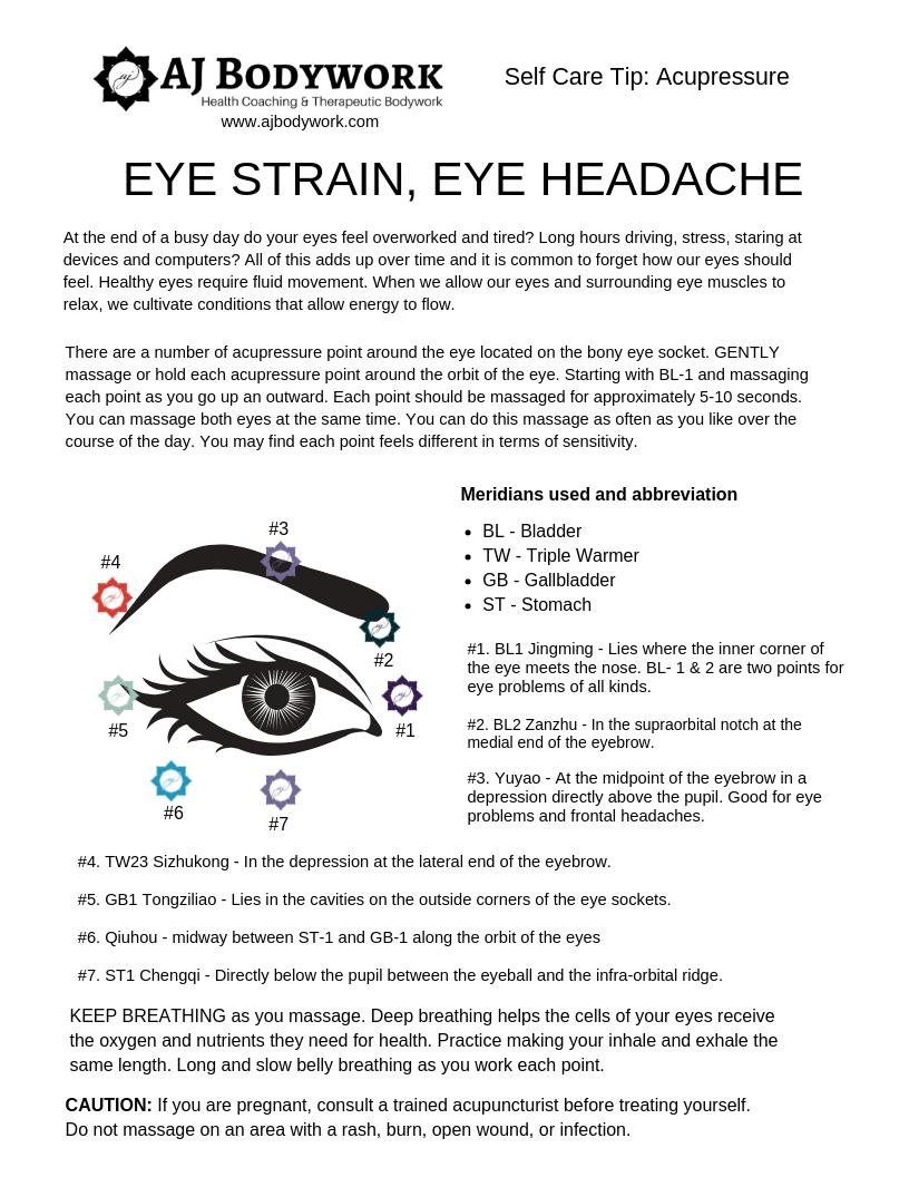 Acupressure Eye Strain .png