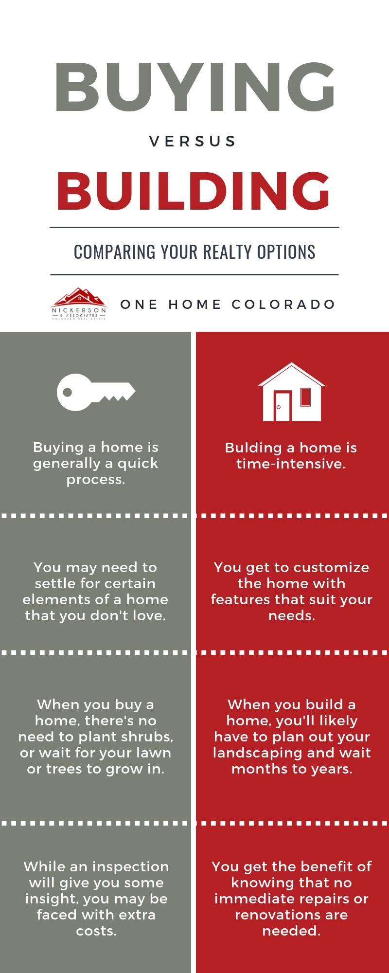 buying or building.jpg