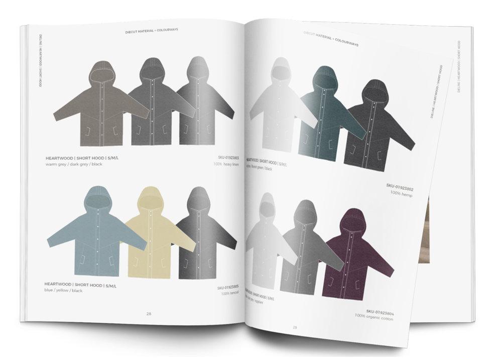 Secondskin Human Packaging Project 6.jpg