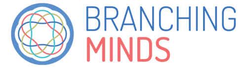 - Branching Minds is a cloud-based application that uses the most advanced learning science and academic research to help schools transform Response to Intervention and Multi Tiered System of Supports for both academics and behavior.