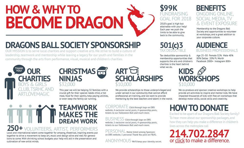 dbs-sponsorship-infograph-2018.jpg