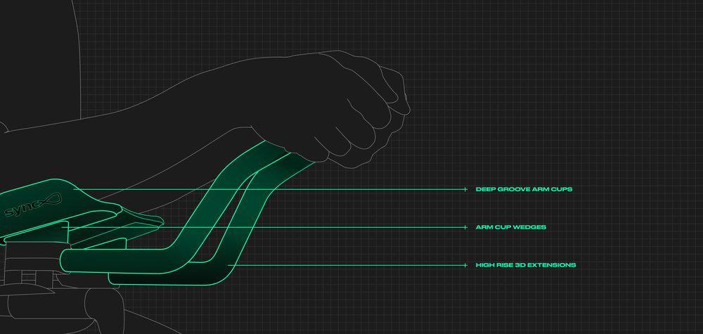 Sync Ergonomics Project 0.2.jpg