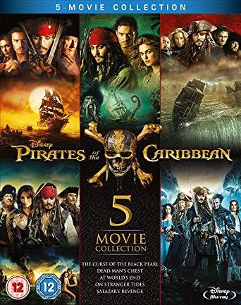 Expectation: Movie 1 Reality: Movies 2-5