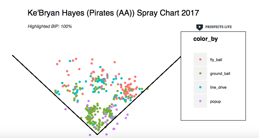 Hayes 2017.png