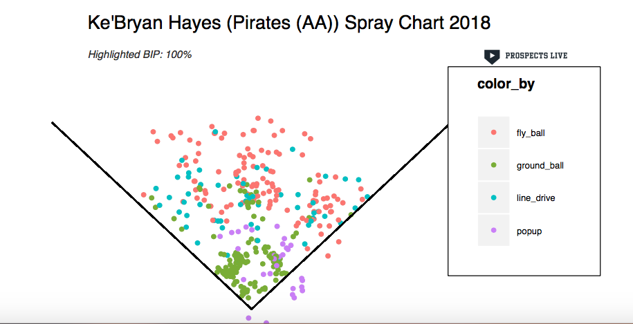 Hayes 2018.png