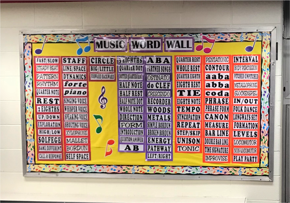 Curriculum Word Wall. Red is Kindergarten, purple is 1st grade, & orange is 2nd grade!