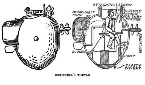 Turtle_submarine_1776