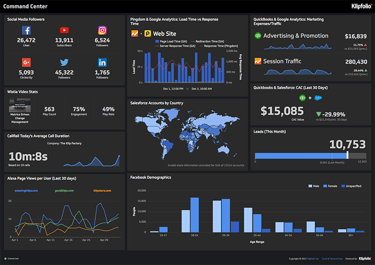 business-dashboard-command-centre.png