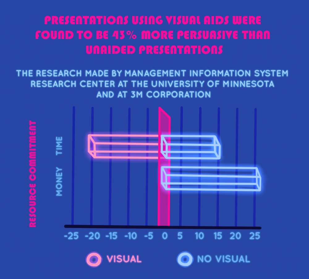 03-visual-presentation-more-persuasive-1024x924.png