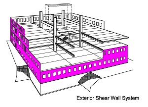 Exterior Shear Wall System BER.jpg