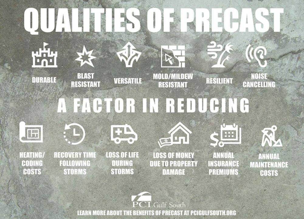 Qualities of Precast.png