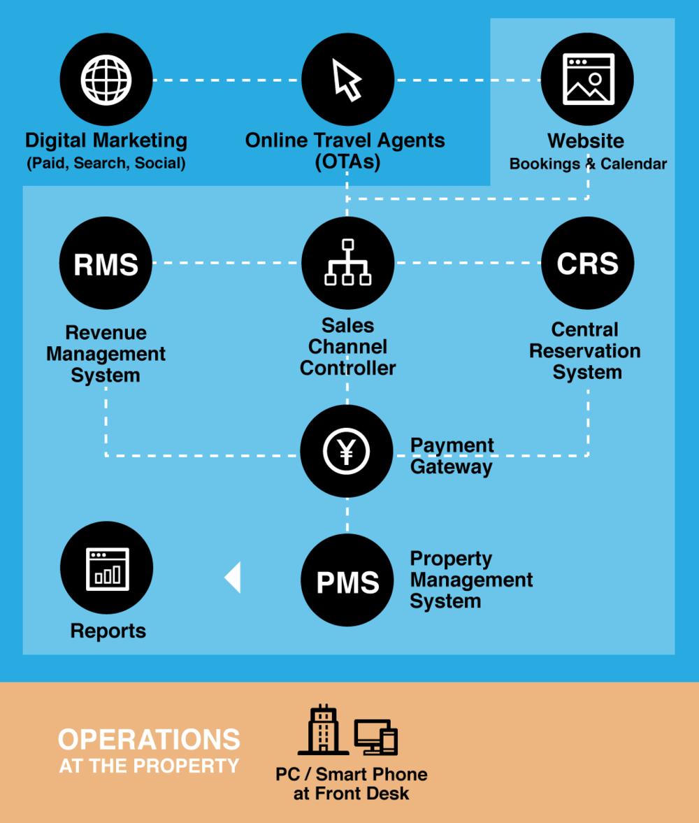 OWKK-IT-SYSTEM-Diagram-NEWv1.png