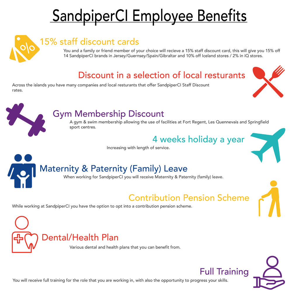 Staff benefits infographic-01.jpg