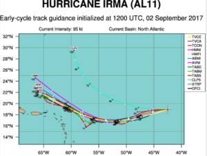 models determining storm track
