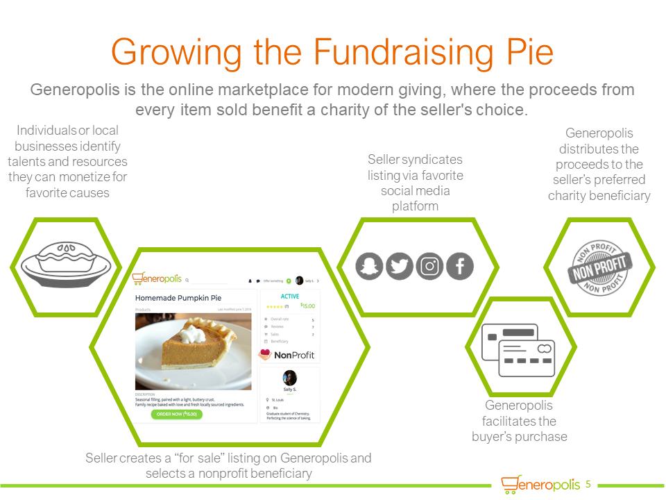 Generopolis Overview for Nonprofits.png