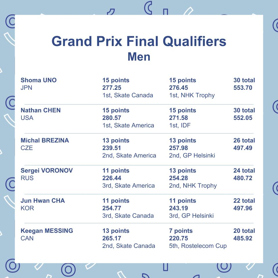 GP qualifiers (4).jpg
