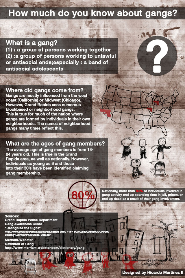 How Much Do You Know About Gangs?