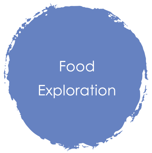 Food-Exploration.png