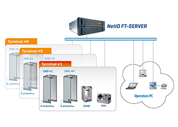 Ceia_NetID System.jpg