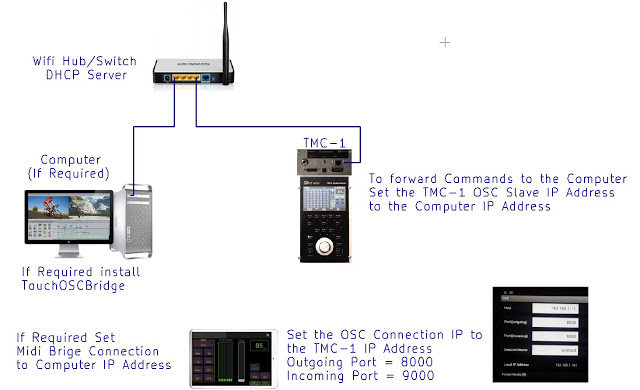 TMC-1 OSC Monitor Controller Connections