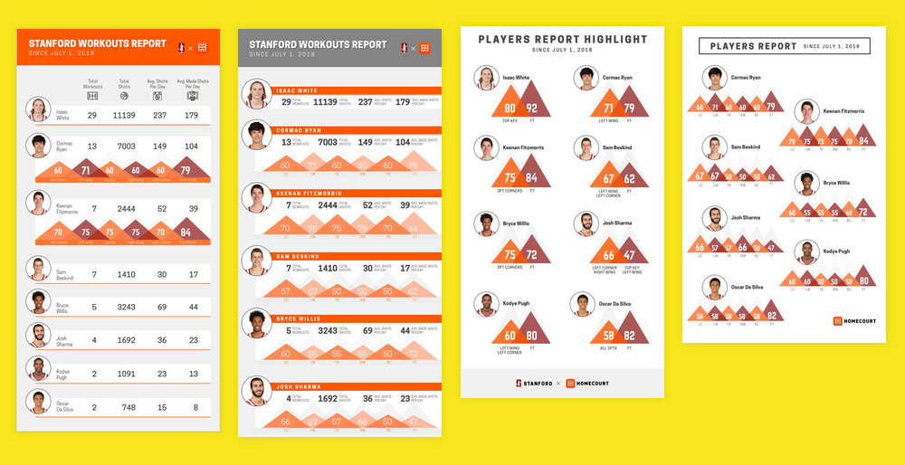 Alternative designs that focus on individual players' highlighted/ featured shots.