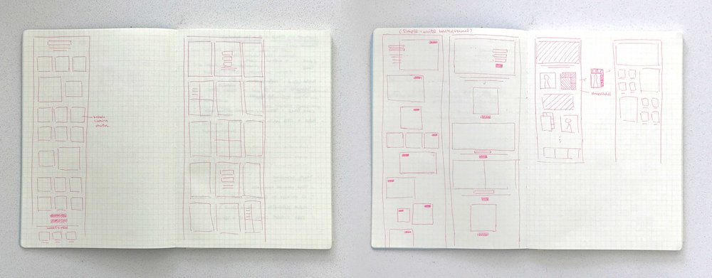 Rough idea sketches on the page layout
