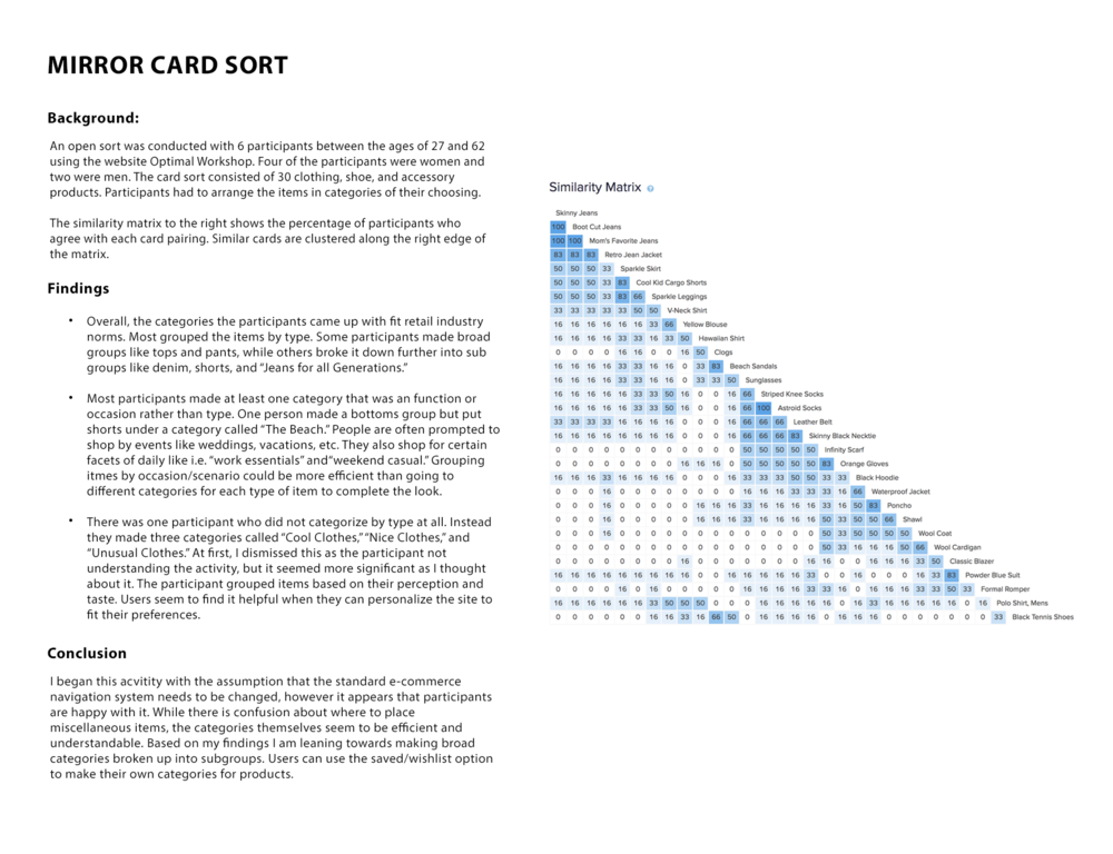 UX Academy Mirror Card Sort.png