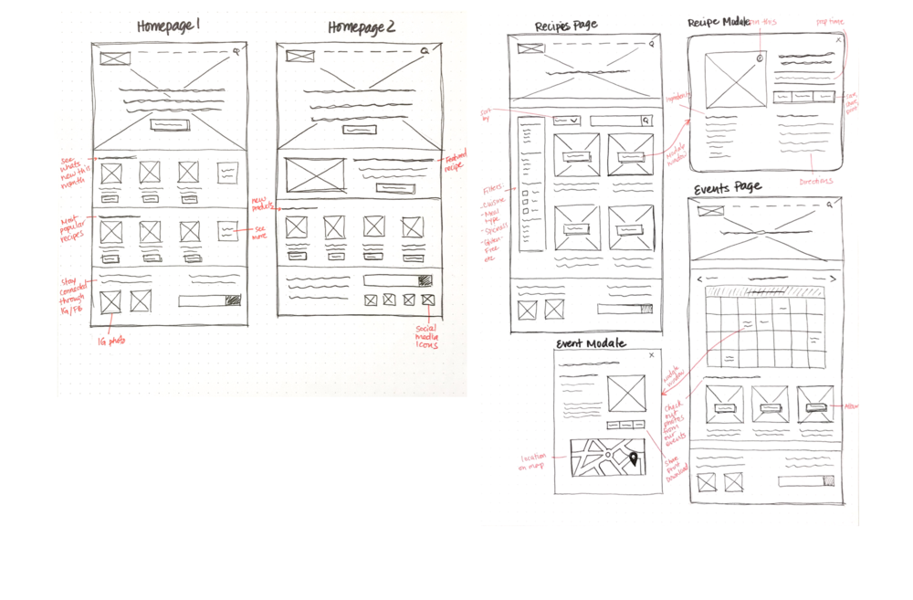 Low Fidelity Wireframe Sketches.png