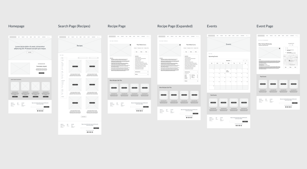 Medium Fidelity Wireframes.png