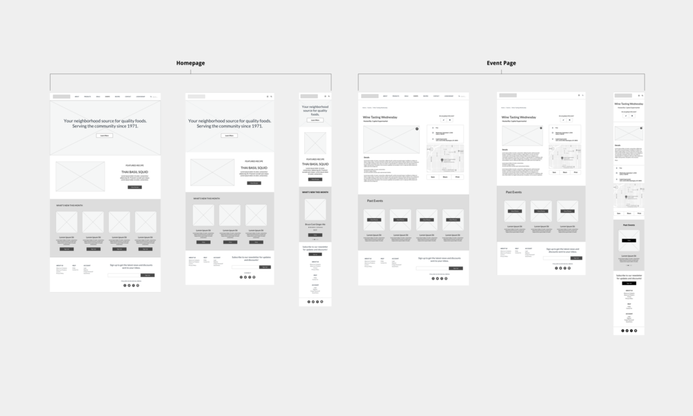 Responsnive Wireframes.png