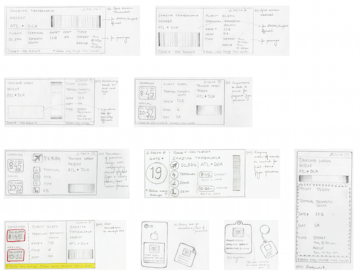 The sketches involved different features that catered to the range of users