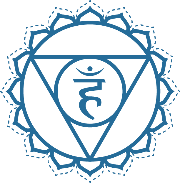 Visuddha - Visuddha chakra is not as easily defined as the lower chakras, it manifests is differently according the individual and is awakened through true spiritual knowledge.It's problems arise through doubt or negative intellect, which is overcome when we validate our knowledge through inner experience. Whether through written or spoken form, the presence of someone with an awakened visuddha chakra opens channels of knowledge in his/her listeners.It is associated with communication and the thyroid and parathyroid glands. Imbalances in excessive thinking & inability to express truth to power can lead to dysfunction in these glands - leading to horomonal imbalance and improper calcium regulation associated with osteoporosis.