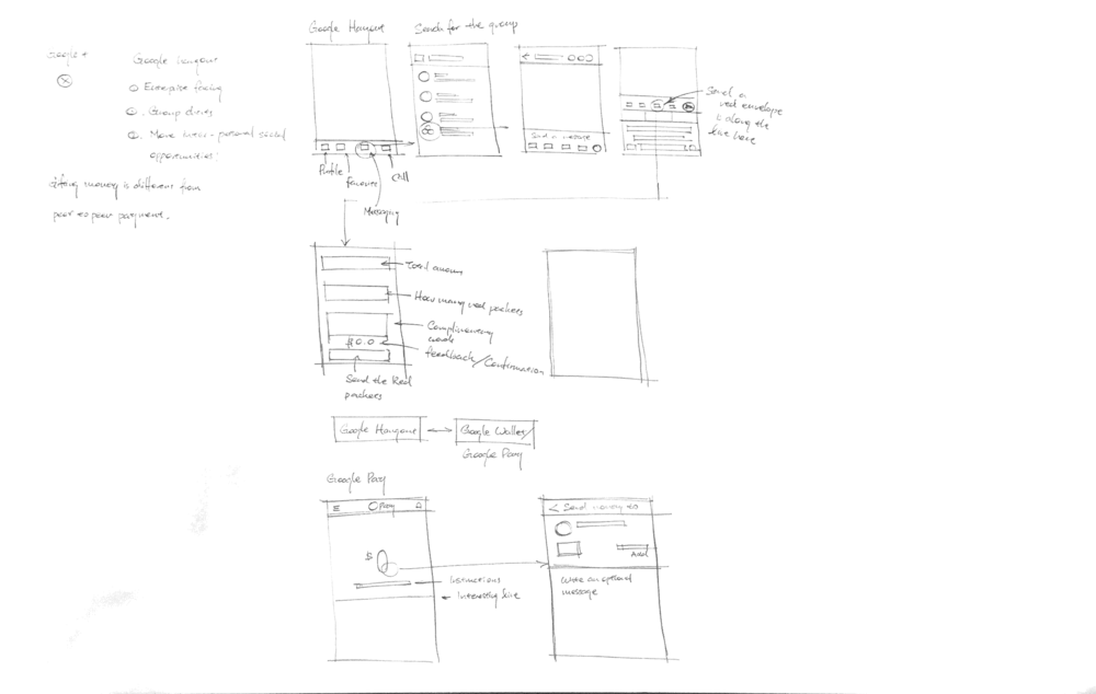 GDC-2 :: Idea 11.png