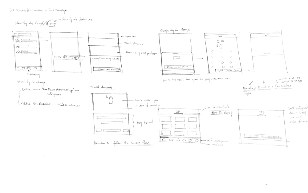 GDC-2 :: Idea 10.png