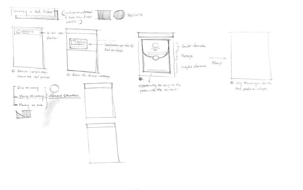 GDC-2 :: Idea 12.png
