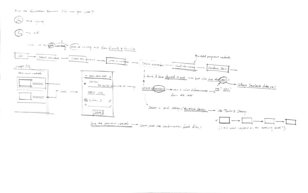GDC-2 :: Idea2.png