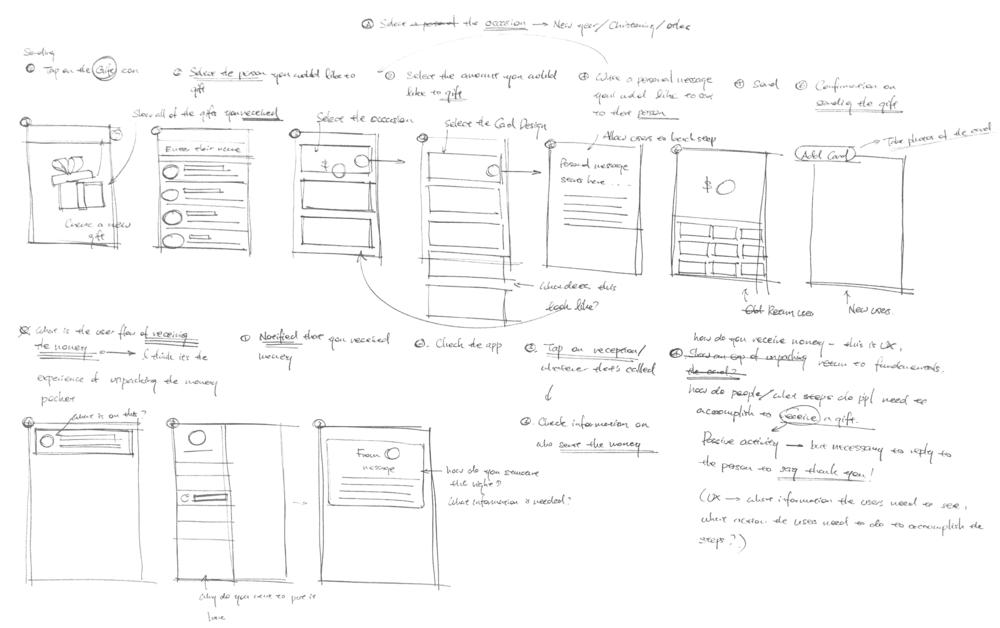 GDC-2 :: Idea4.png