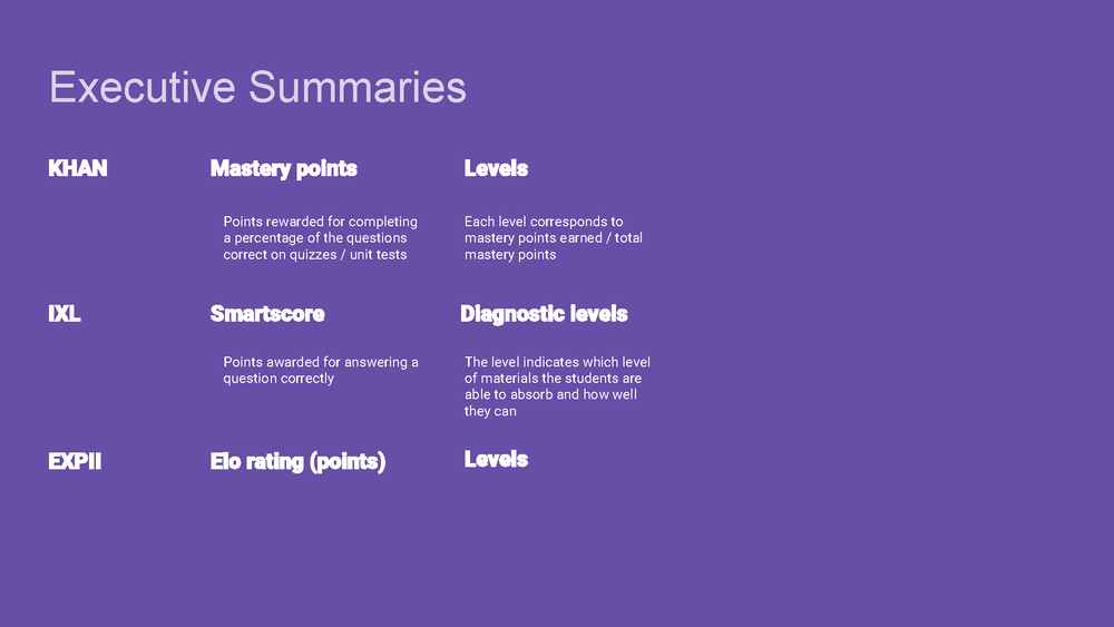 3 • Rating %2F Level Competitive Analysis v3.0_Page_18.png