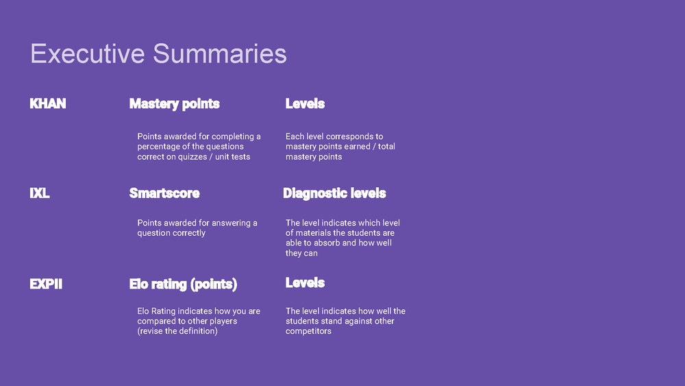 3 • Rating %2F Level Competitive Analysis v3.0_Page_19.png