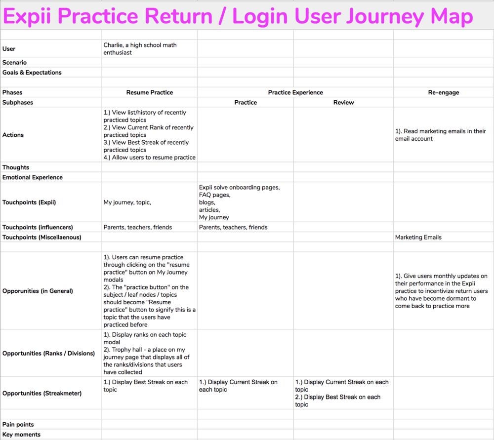 Expii Practice (Return user)