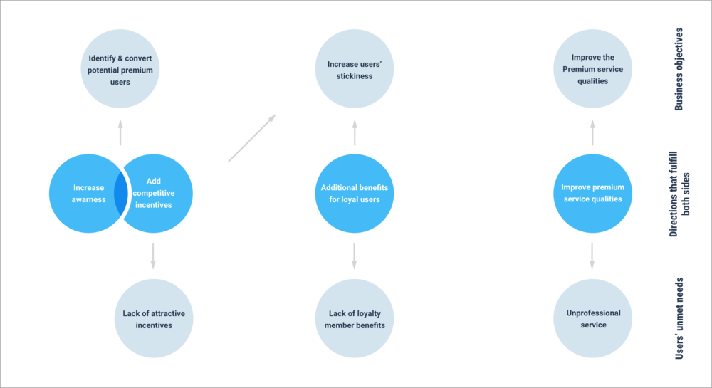 15 • Brainstorm Diagram.png