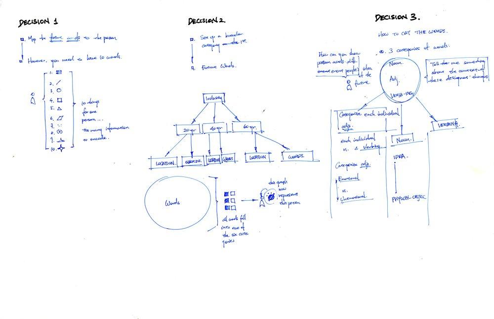 process • p2002.jpg