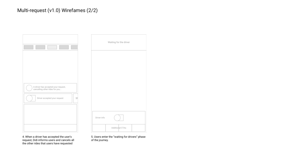 Multi-request_wireframes_2.png