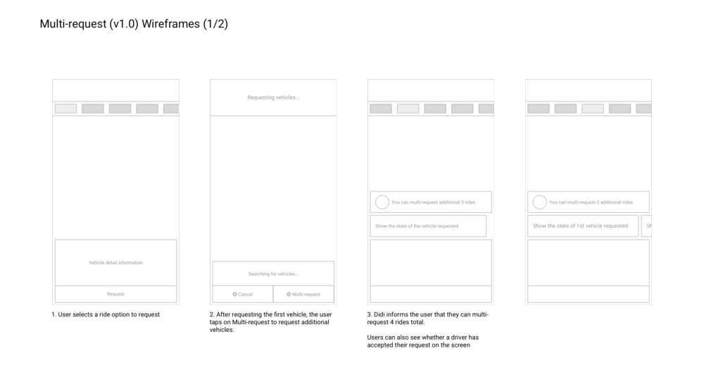 Multi-request_wireframes_1.png
