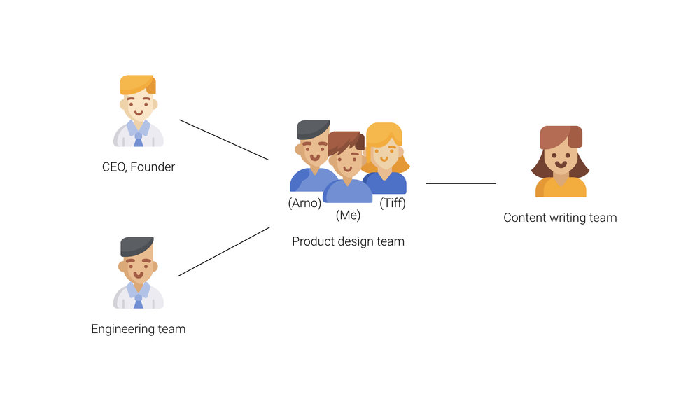 collaboration overview.001.jpeg