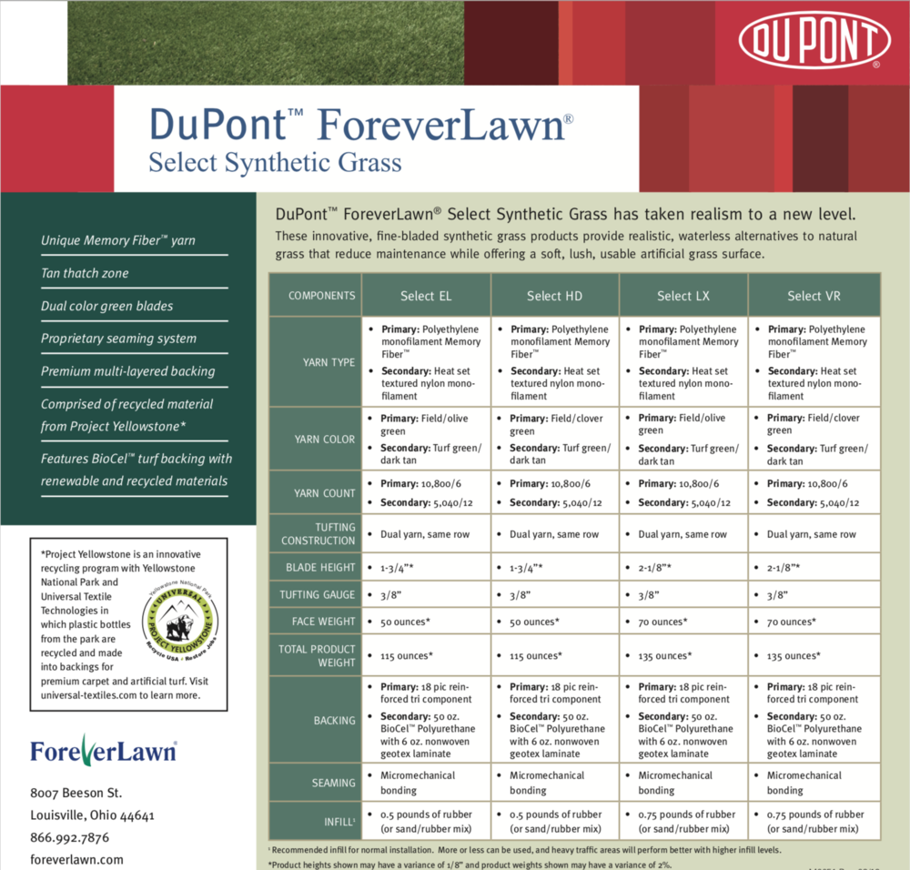 DuPont Spec Sheet