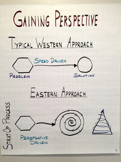 Gaining-Perspective-o.jpg