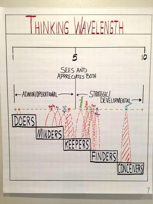 Thinking-Wavelength-o.jpg
