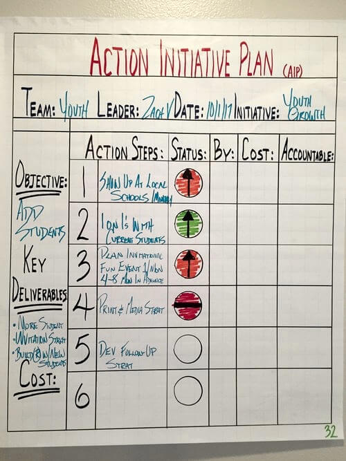 Action-Initiative-Plan-o.jpg